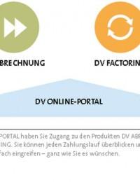 Unser Partner für Sie! Deutsche Verrechnungsstelle